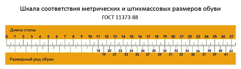89e25e9b6080 Размерная таблица детской обуви