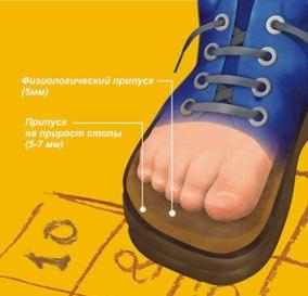 детская обувь 18 размер