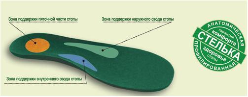 Детская обувь Зебра, анатомическая стелька